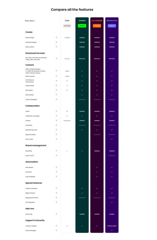 Bannersnack Pricing Comparison